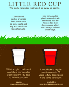 compost-infographic-12150284151703.zNWTH4qpg76QXZ2dGjFU_height640