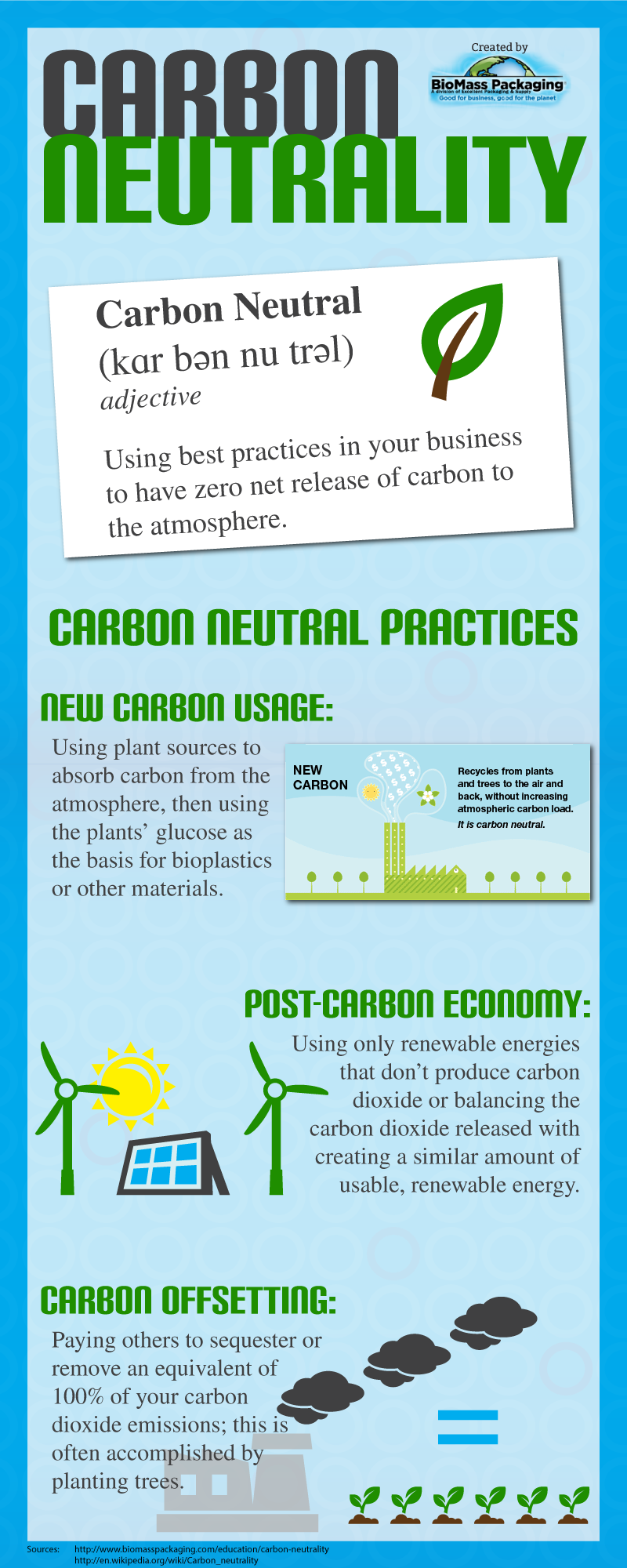 Be carbon neutral