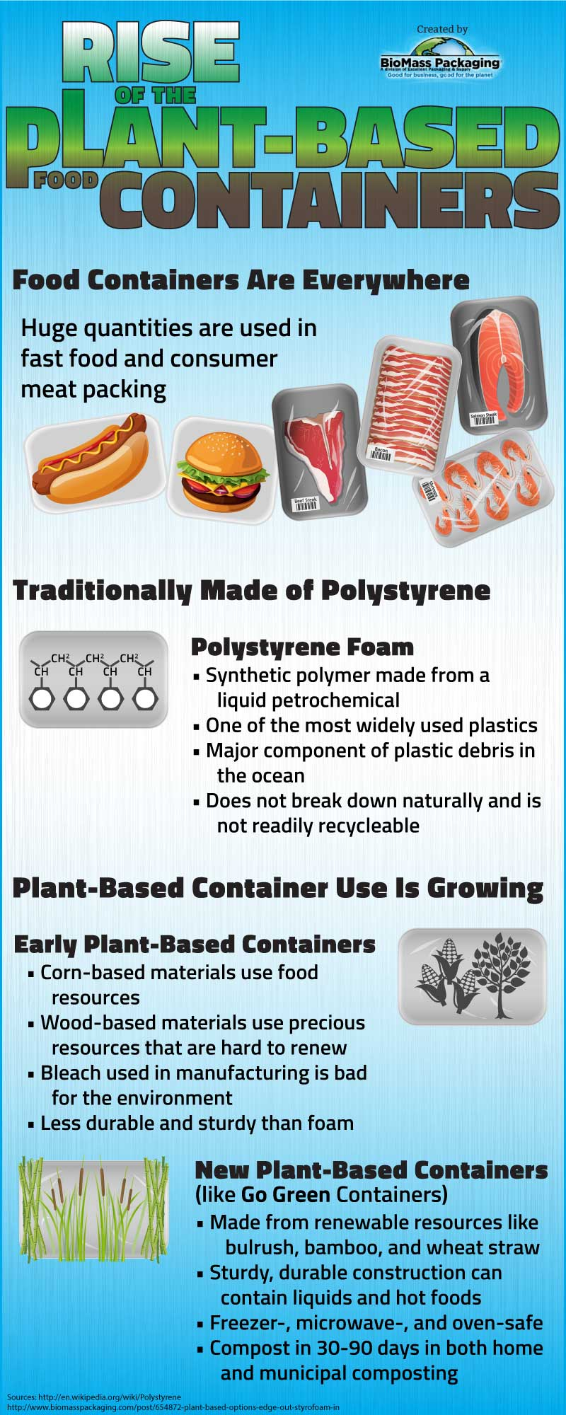 Plant-Based Containers